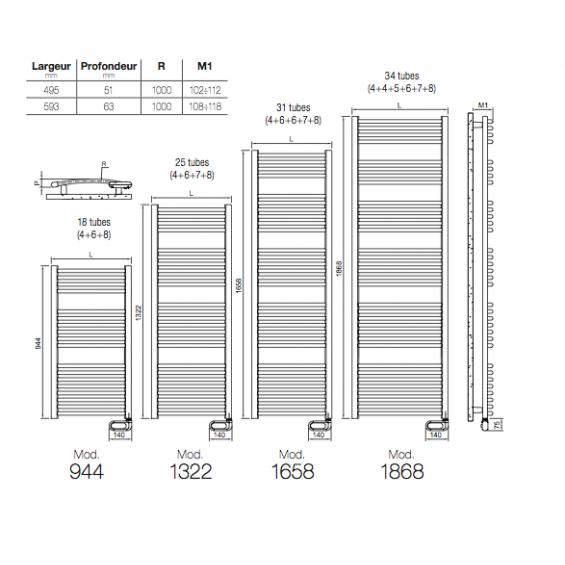 Radiateur Sèche-serviettes ARCHE électrique